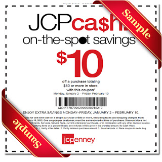 JCPenney Printable Coupon June 2016
